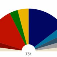Elections européennes. Tous les résultats en un seul coup d'oeil