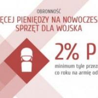La Pologne passe la barre des 2%