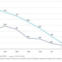 Les budgets de défense en Europe en 2013. On dépense moins. Dépense-t-on mieux ?