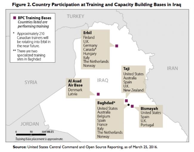 Les bases des pays de la coalition pour la formation des forces irakiennes et kurdes (source : Congrès US)