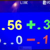 Les eurodéputés recommandent de déclencher la procédure Article 7 contre la Hongrie