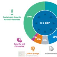 La sécurité, l'une des trois priorités du budget 2020 présenté par la Commission