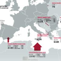 Crise migratoire : des progrès mais encore beaucoup à faire (Leggeri)