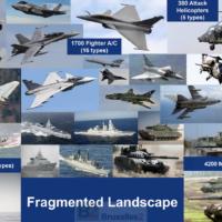 Face à un paysage de la défense européenne en morceaux, six priorités capacitaires définies (CARD)